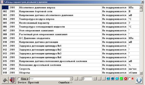 Программы адаптер elm327 на российском языке