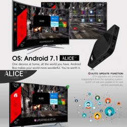 Android приставка Tanix TX3 MAX S905W 2/16гб