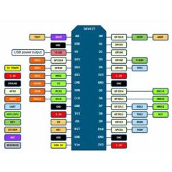 ESP8266 NodeMcu v3 Lua с WiFi (CH340)